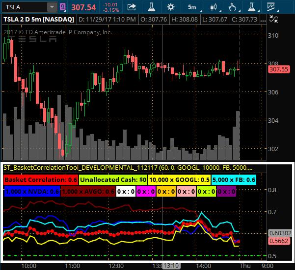 Power Correlations Indicator - Simpler Trading