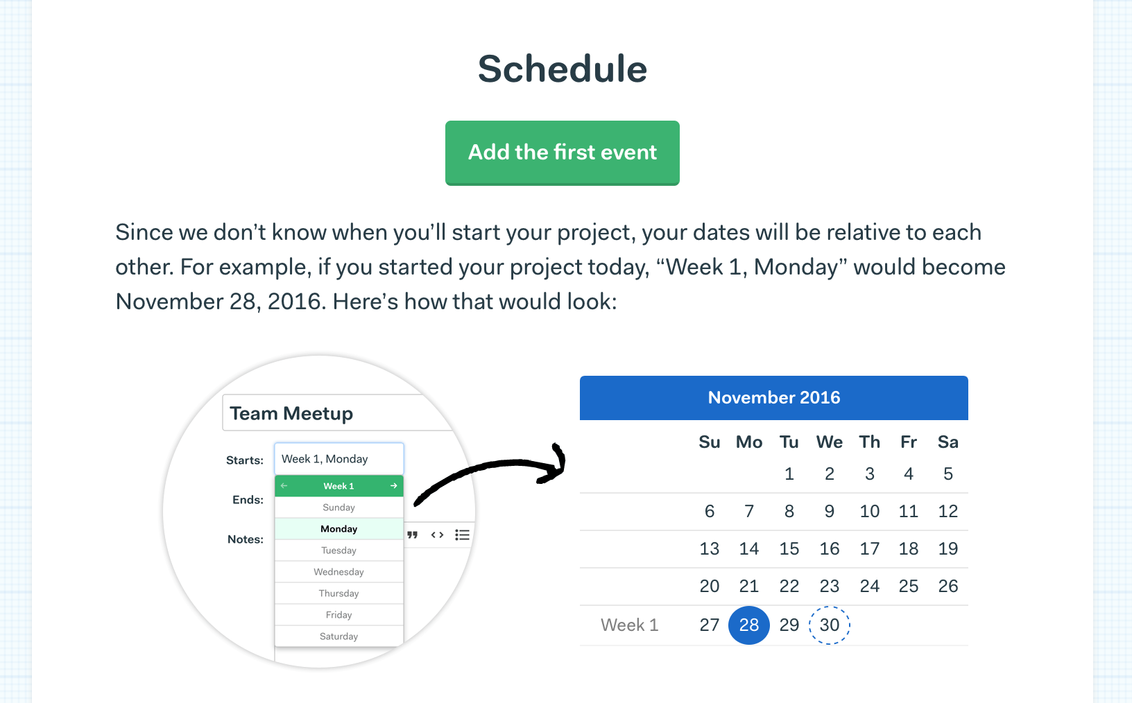 schedule of assets template