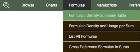 Formulaic Density by Sura Chart - Qur'an Gateway Knowledge Base