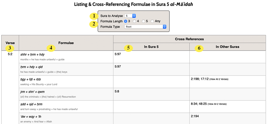 Cross Referencing Formulae in Suras - Qur'an Gateway