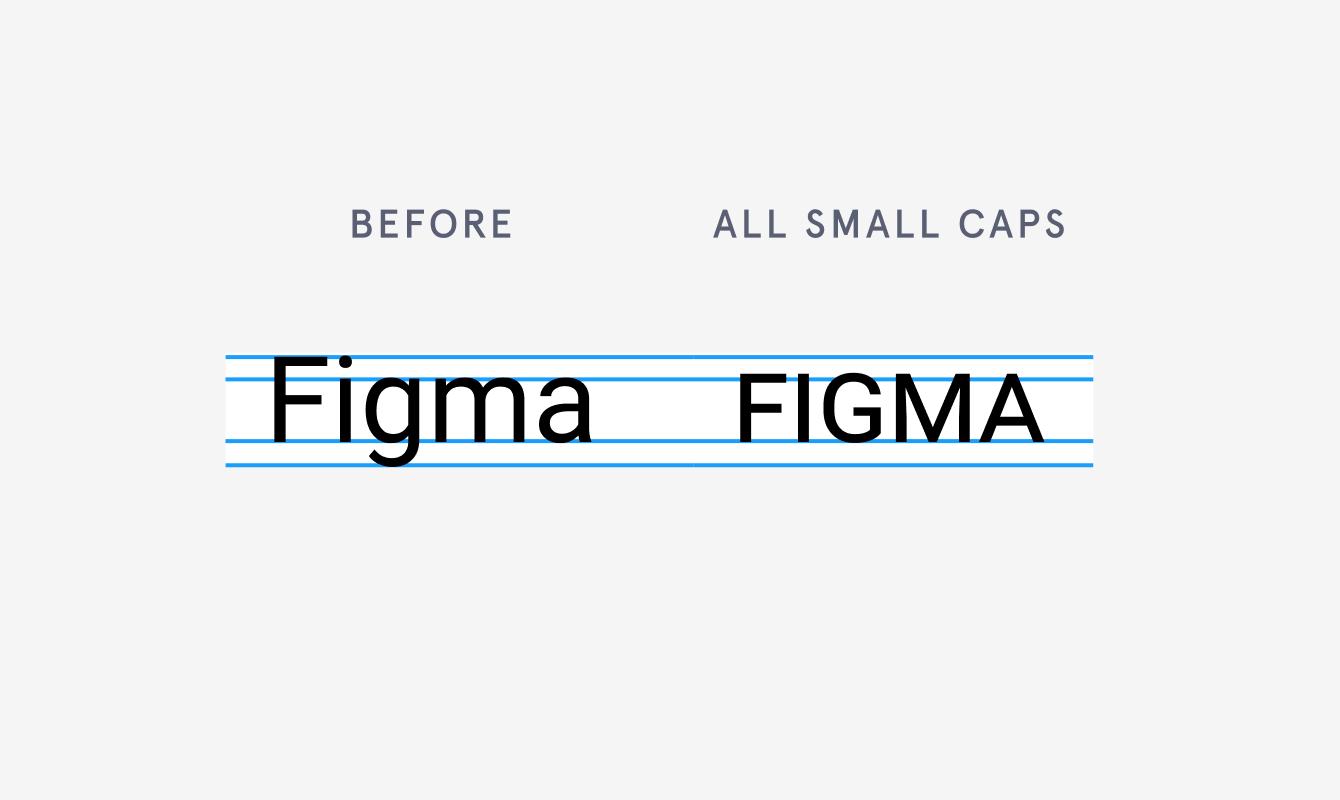Understanding Text Properties - Figma