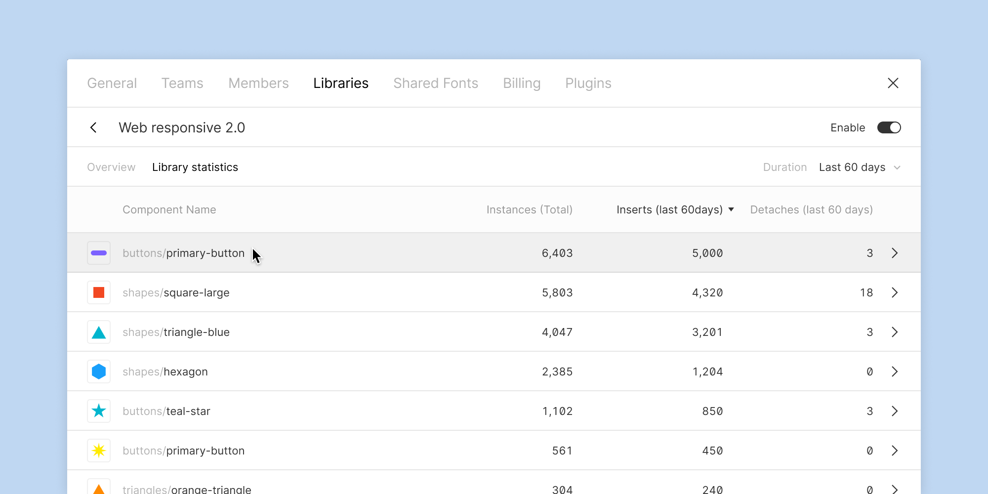 Library statistics tab of Library modal