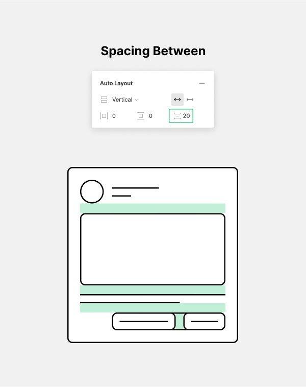 Annotated image highlighting the spacing between objects in an Auto Layout