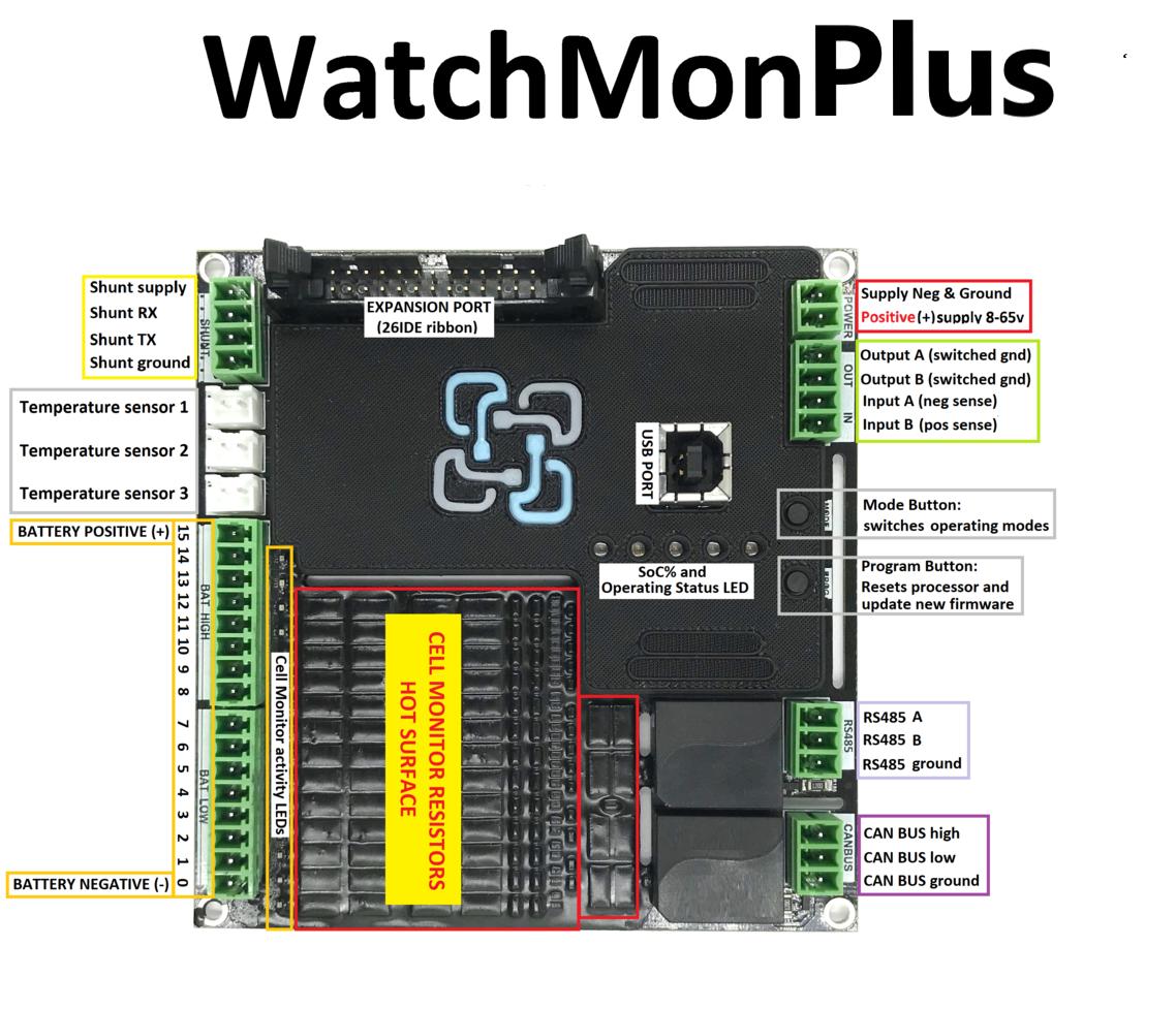 WatchMonPlus WM5 FAQ Frequently Asked Questions - Batrium