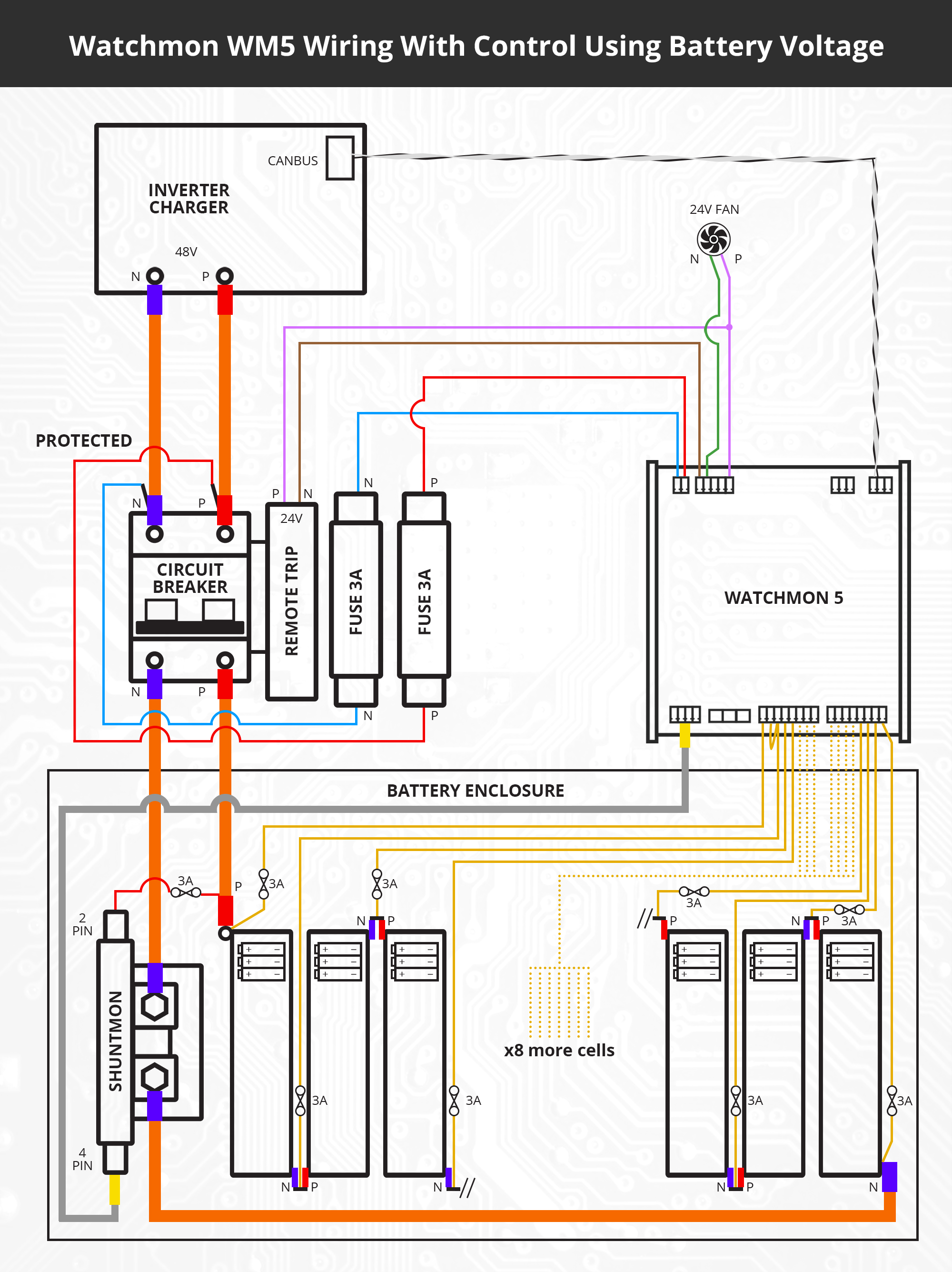 Typical Wiring Diagrams Watchmonplus Wm5 Batrium Knowledge Base