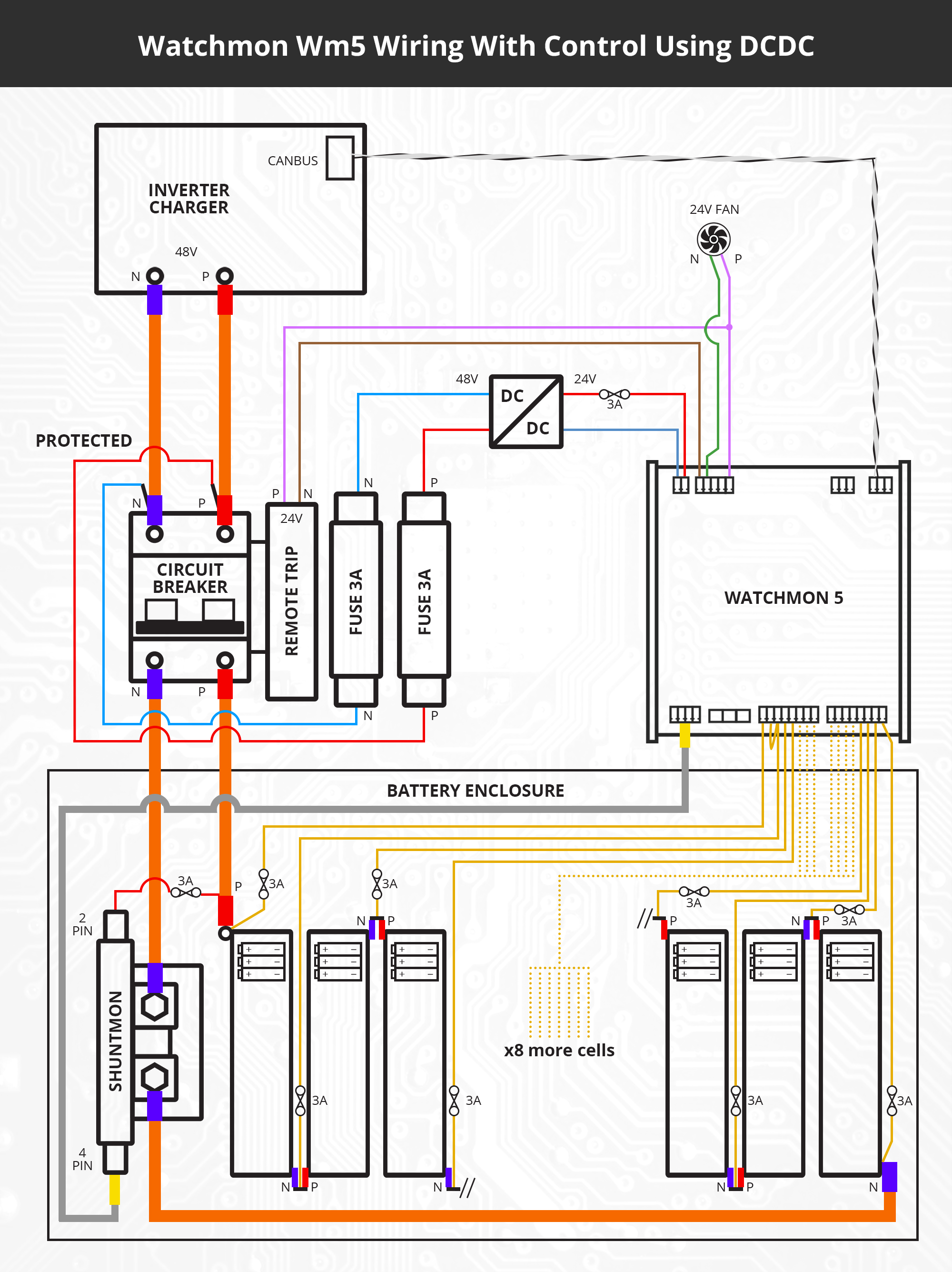 Typical Wiring Diagrams - WatchMonPlus WM5 - Batrium Knowledge BaseSupport - Batrium
