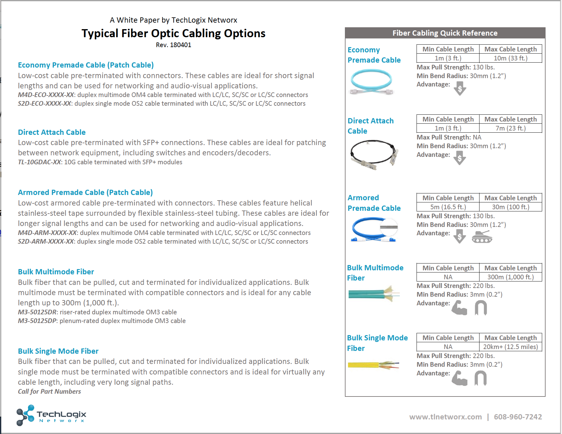 Typical Fiber Optic Cabling Options.png