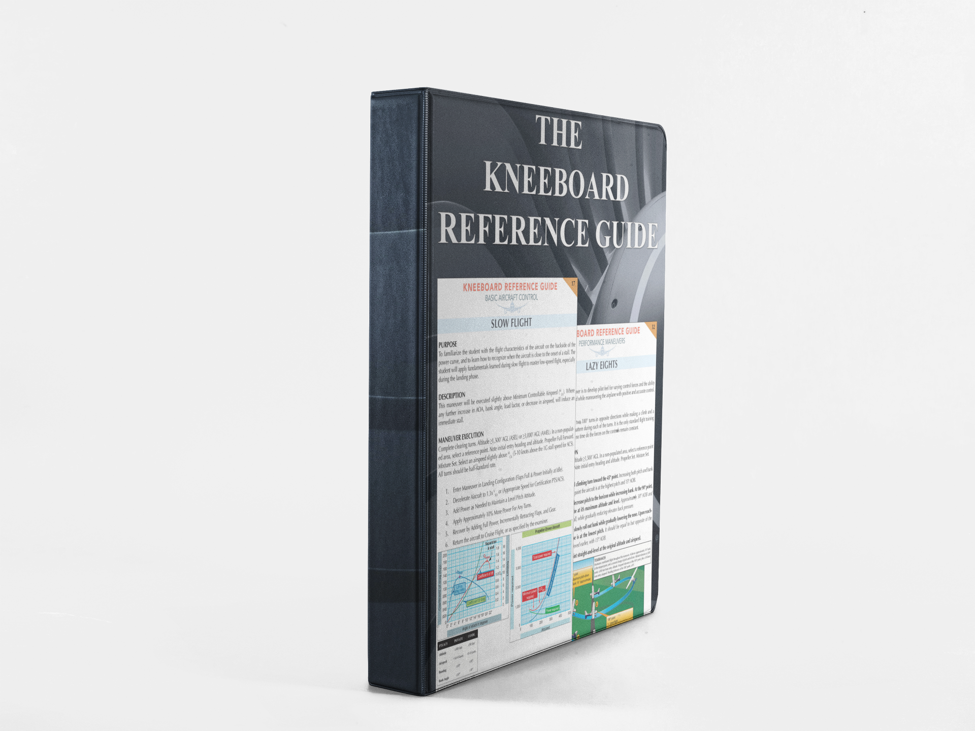 The Kneeboard Reference Guide