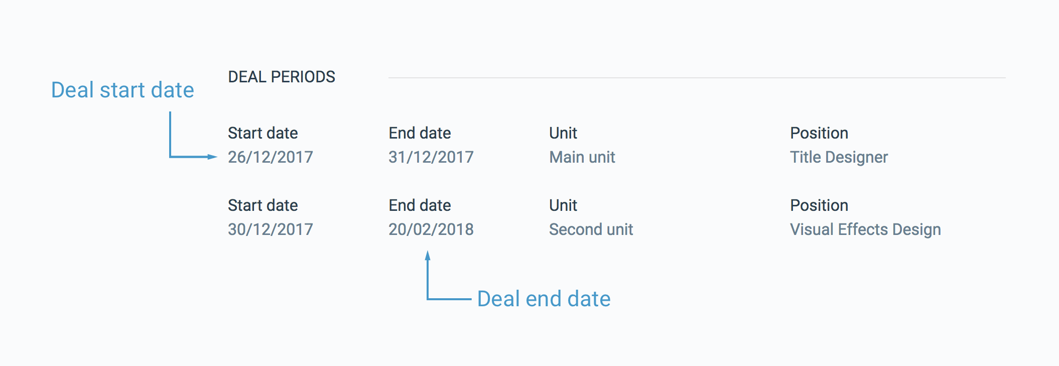 Deal_start_date_-_deal_end_date.png
