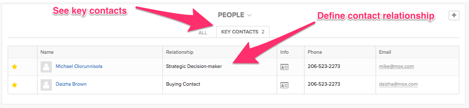 key-contacts.png