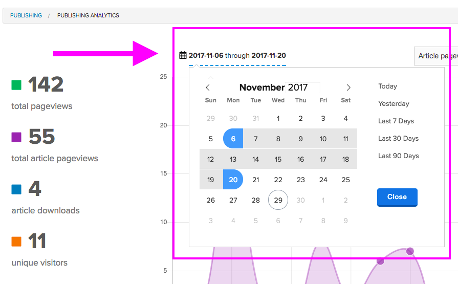 Image of the calendar used for date range selection