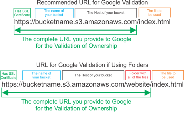 Google-Validation-URL.png
